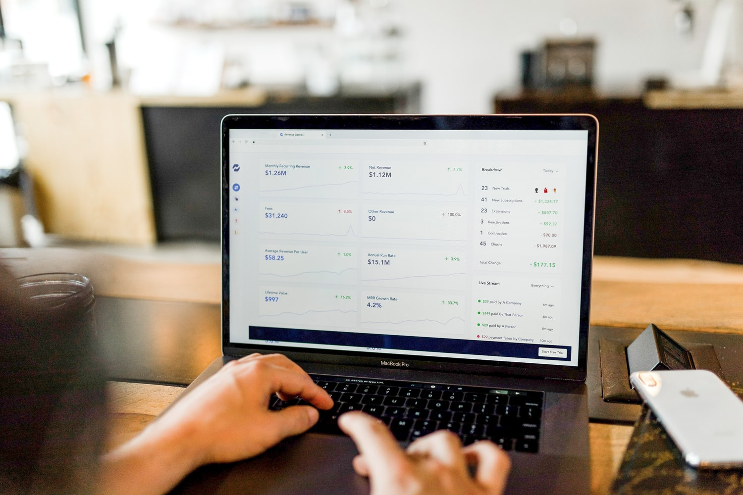 Track your E-commerce Business